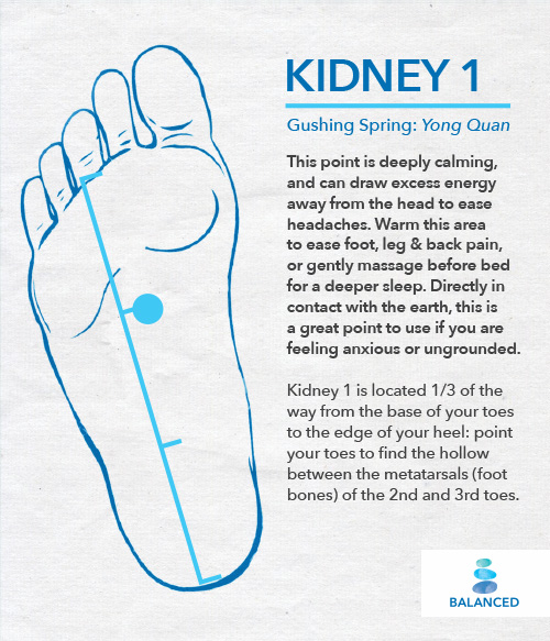 Balanced brisbane acupressure diy self care kidney 1 view larger image acupressure point on foot solutioingenieria Choice Image
