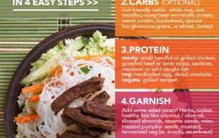 Warm Salads How To